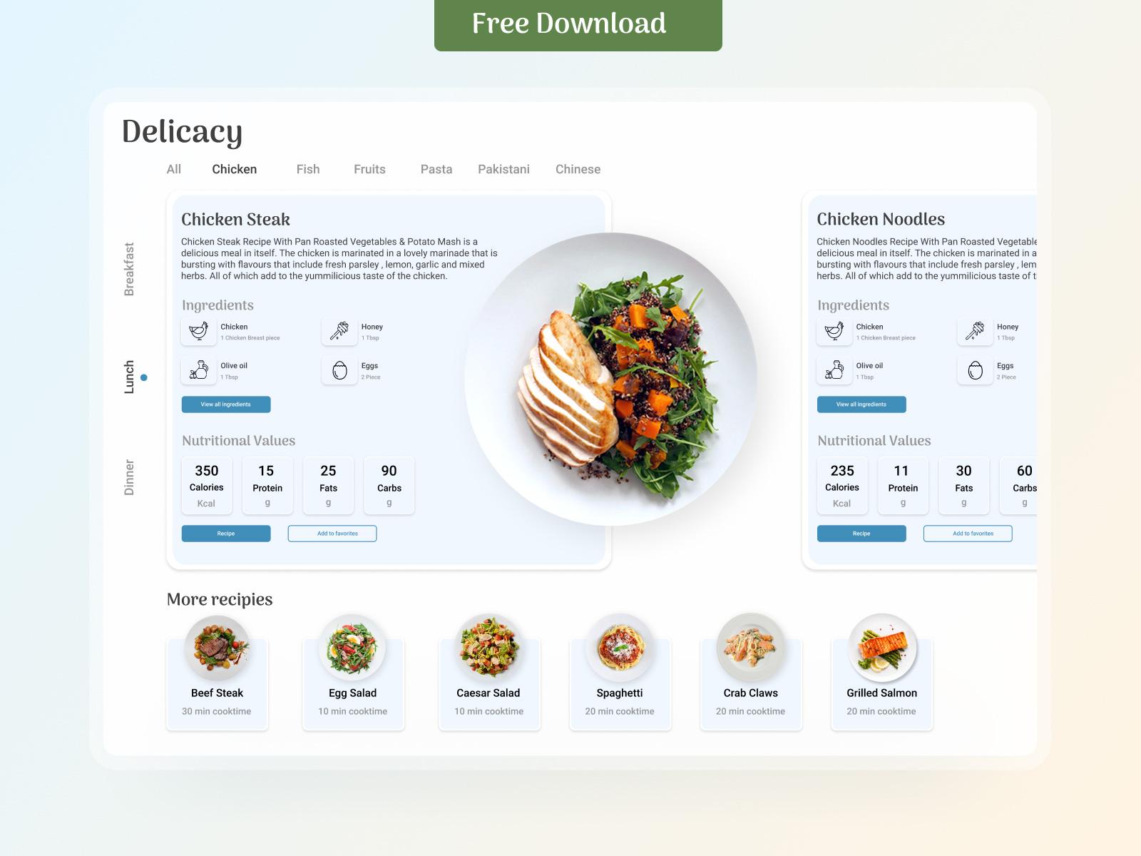 食物食谱仪表盘界面UI设计模板插图
