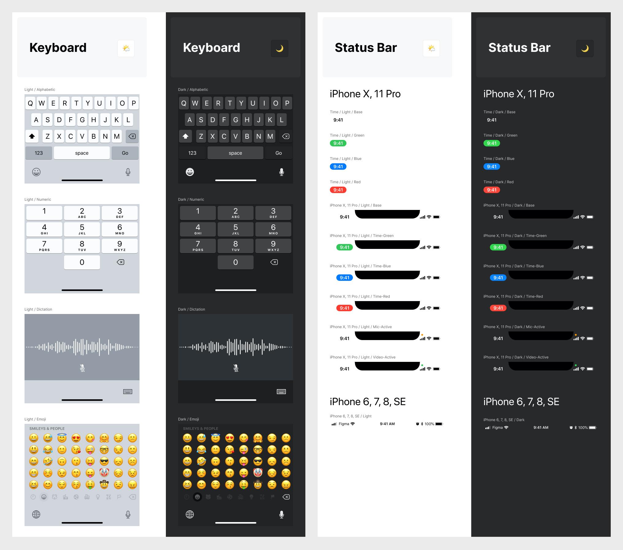 免费iOS/iPadOS 14手机系统UI设计套件插图1
