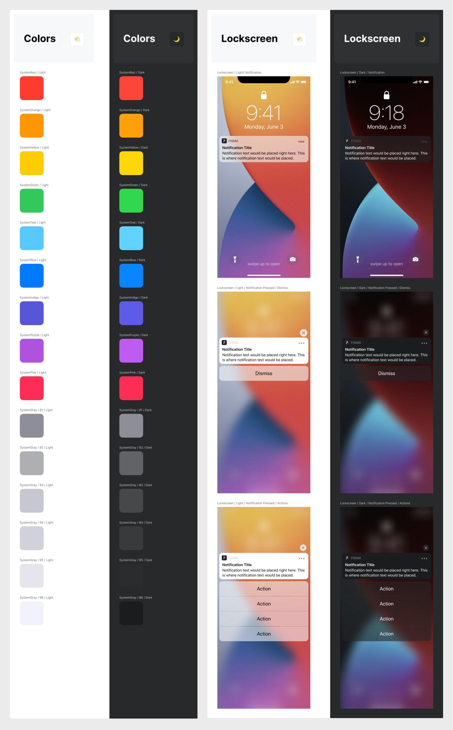 免费iOS/iPadOS 14手机系统UI设计套件插图