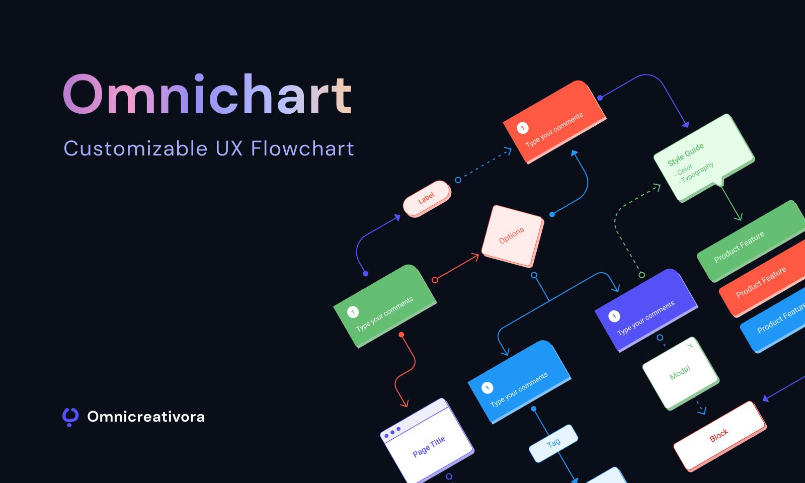 Omnichart-免费用户体验流程图插图