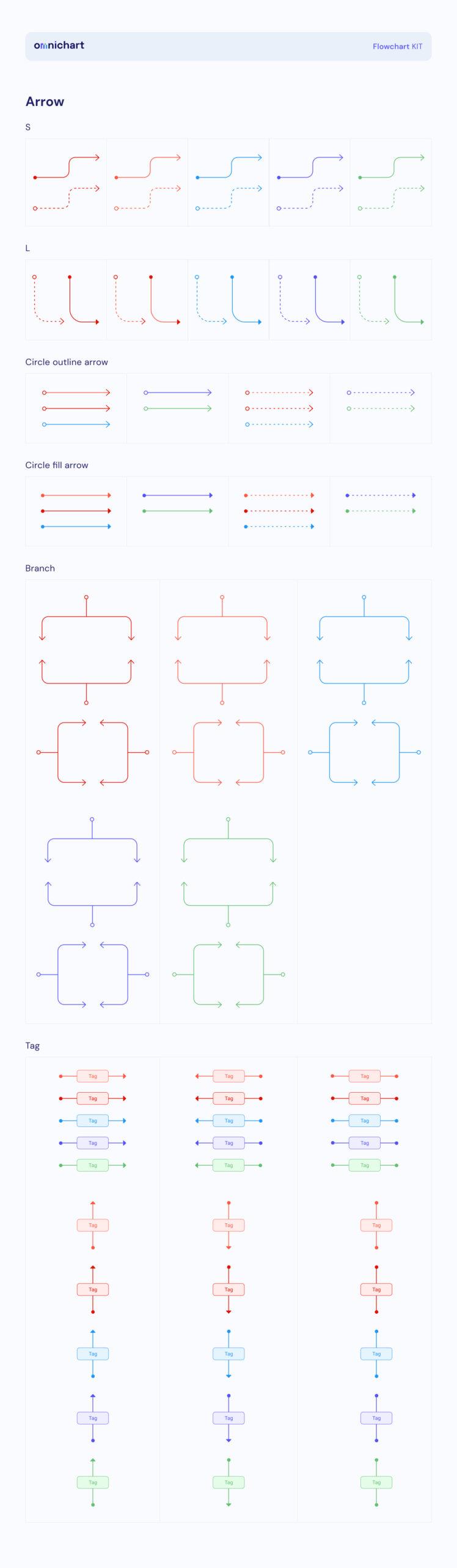Omnichart-免费用户体验流程图插图4