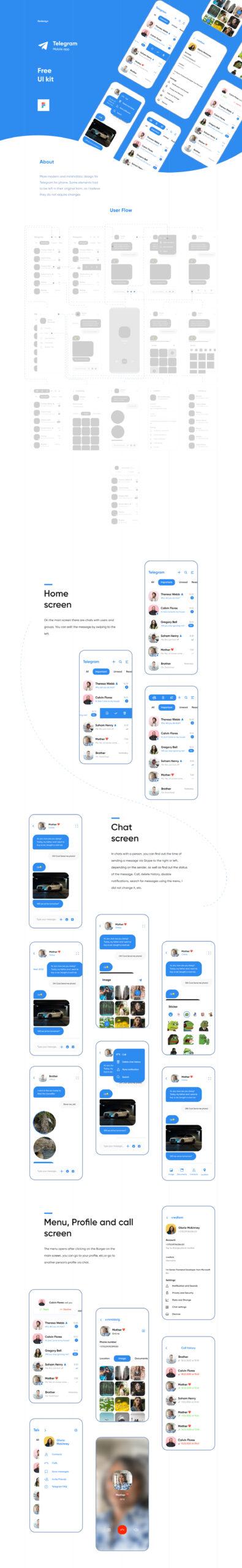 Telegram应用UI用户界面套件插图