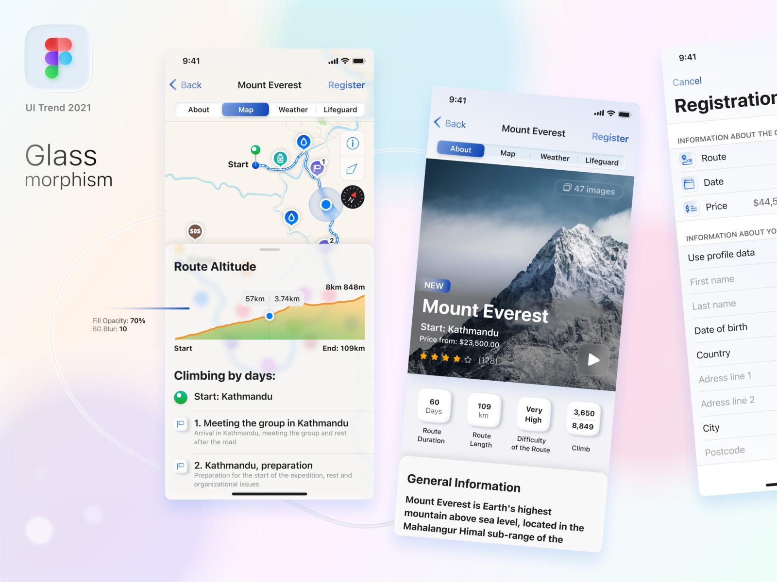 旅游服务App应用程序概念设计套件插图