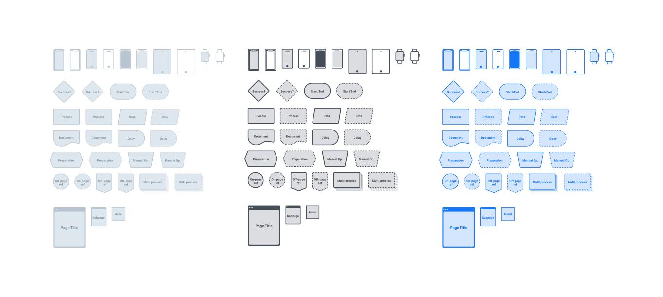 流程图工具包插图2