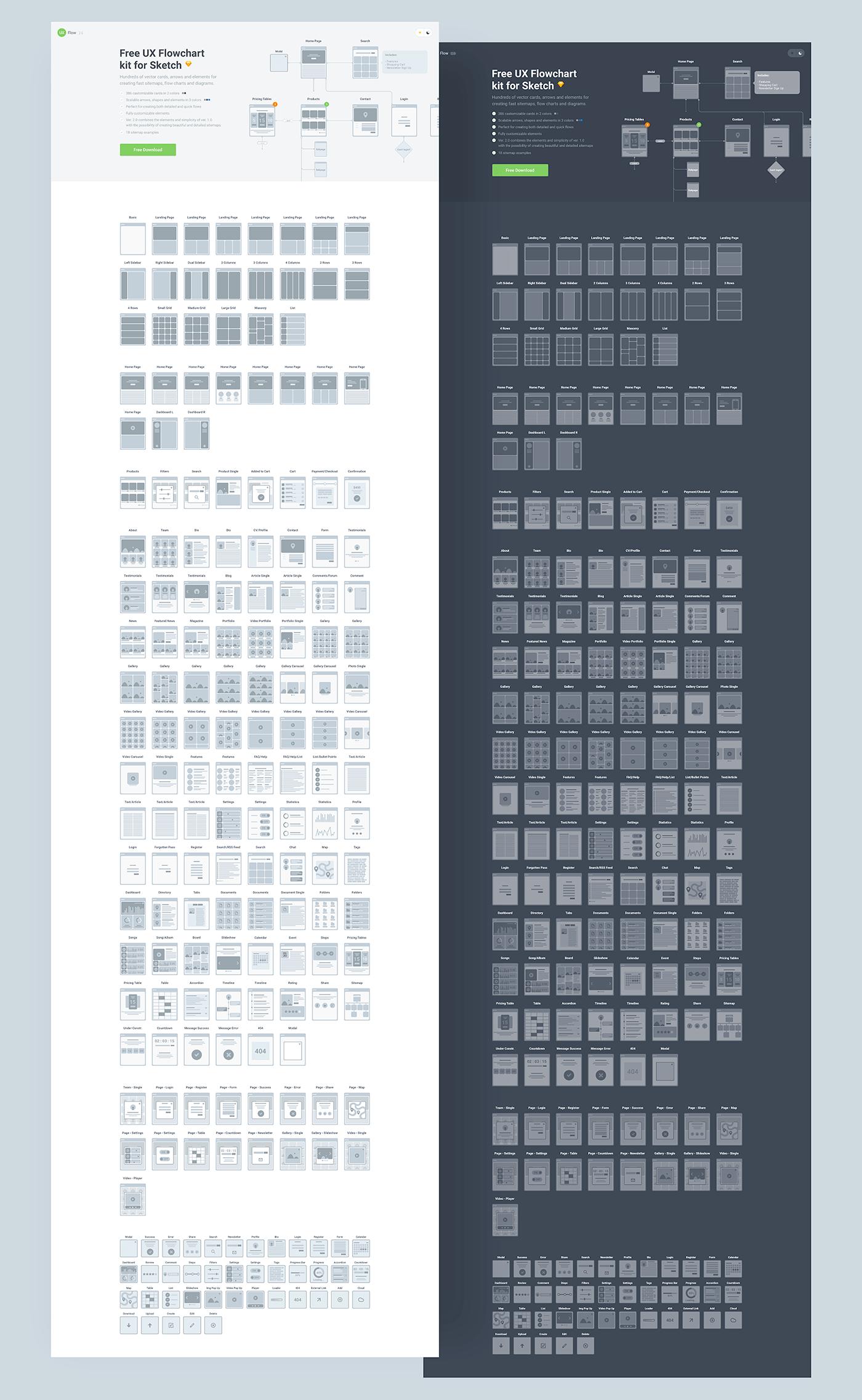 流程图工具包插图