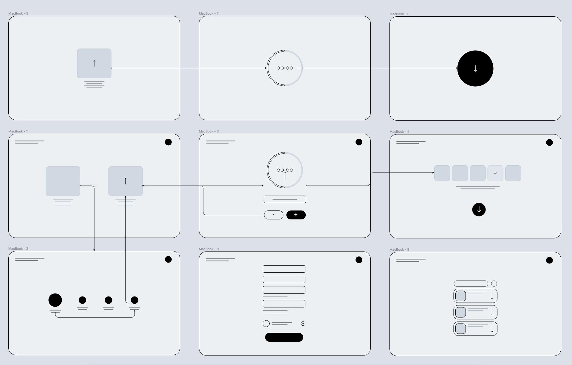 免费移动应用用户界面设计线框图套件插图1