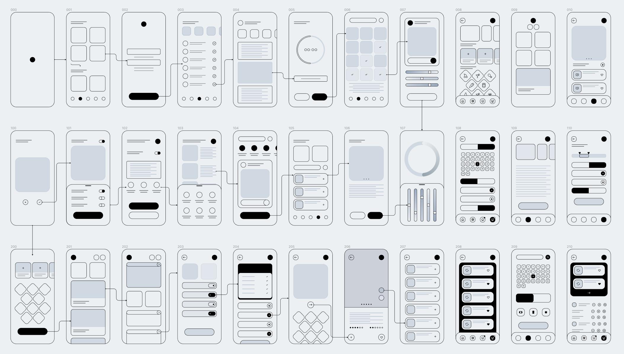 免费移动应用用户界面设计线框图套件插图